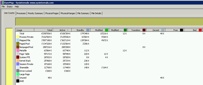 memory mapped file with Veeam Repository Memory Consumption Rammap And Cacheset on Veeam Repository Memory Consumption Rammap And Cacheset likewise  also Accelerate In Memory Processing With Spark From Hours To Seconds With Tachyon as well 734771 also Hard Disk Drives Hdd For Virtual Environments Part I 20346.