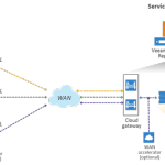 Veeam-Cloud-Connect-diagram.png