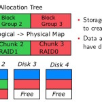 Ibtrfs-allocation-tree.jpg